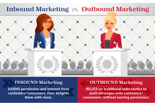 Inbound v Outbound post.png