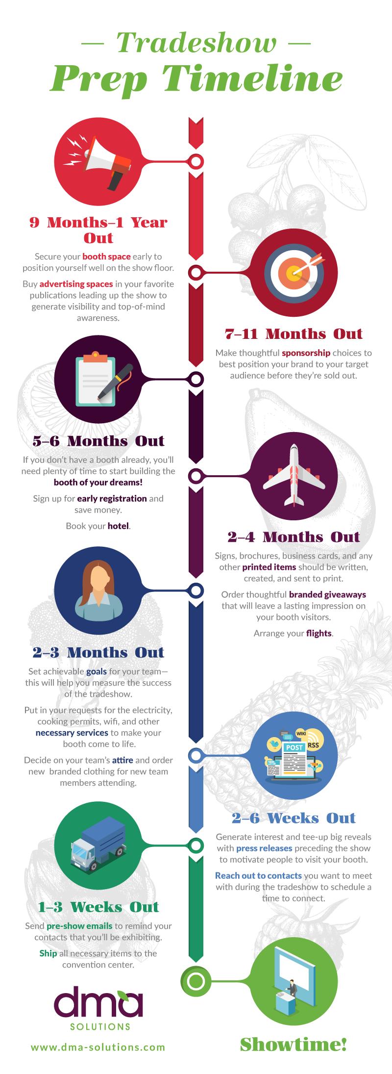 DMA_TradeshowPrep-infographic.png